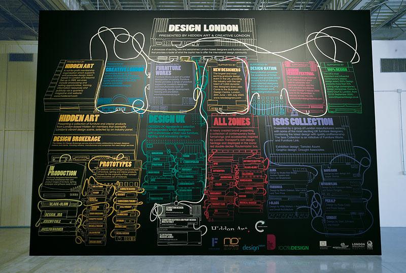 Furniture Design Exhibition London design london - multistorey
